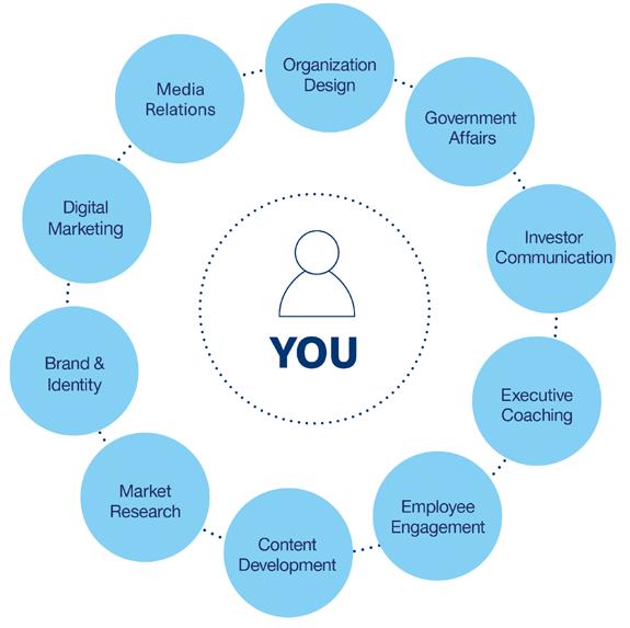 Mahony Partners - Risk Management